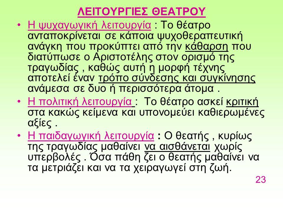 ΛΕΙΤΟΥΡΓΙΕΣ ΘΕΑΤΡΟΥ