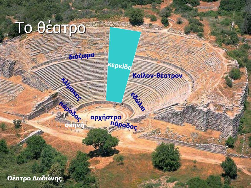 Το θέατρο κερκίδα διάζωμα Κοίλον-θέατρον κλίμακες εδώλια πάροδος