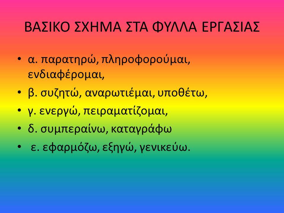 ΒΑΣΙΚΟ ΣΧΗΜΑ ΣΤΑ ΦΥΛΛΑ ΕΡΓΑΣΙΑΣ