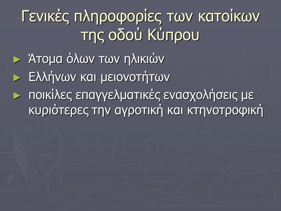 Γενικές πληροφορίες των κατοίκων της οδού Κύπρου