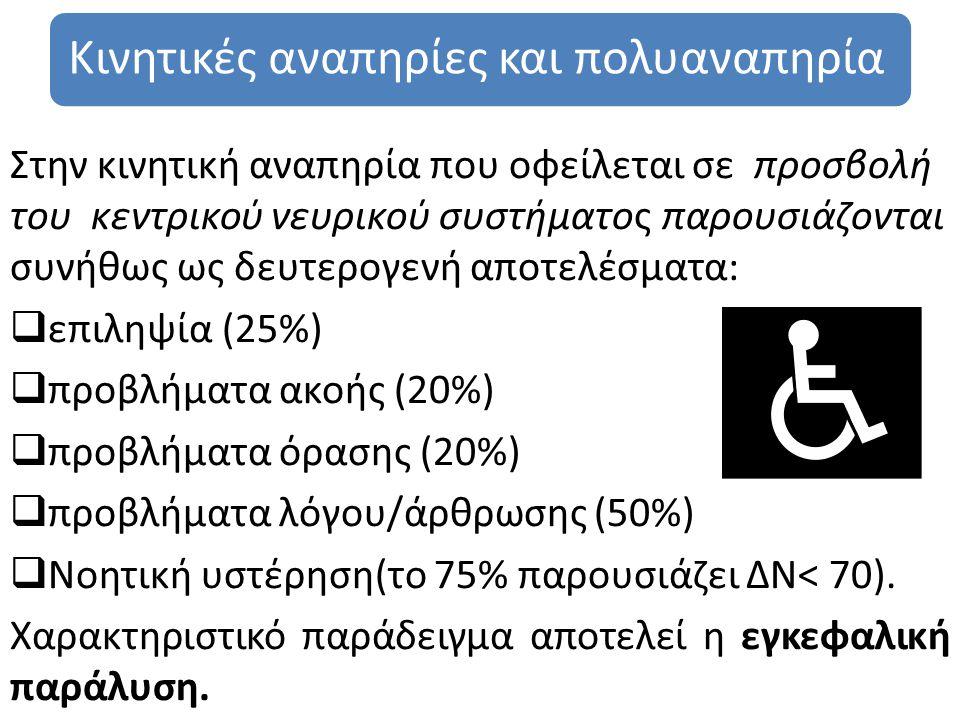 προβλήματα λόγου/άρθρωσης (50%)
