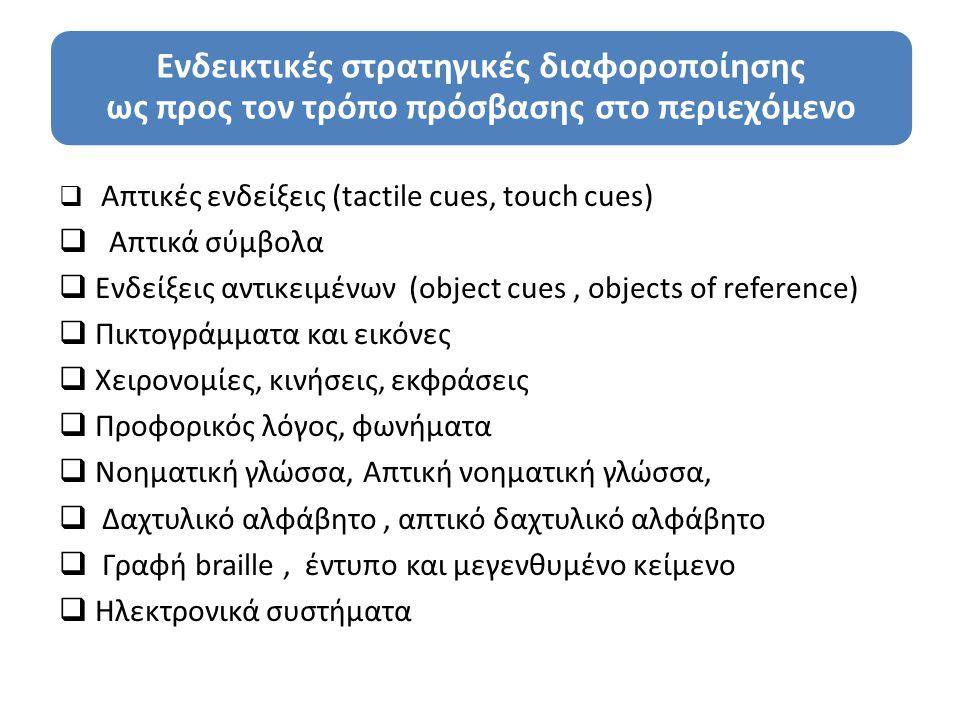Ενδείξεις αντικειμένων (object cues , objects of reference)