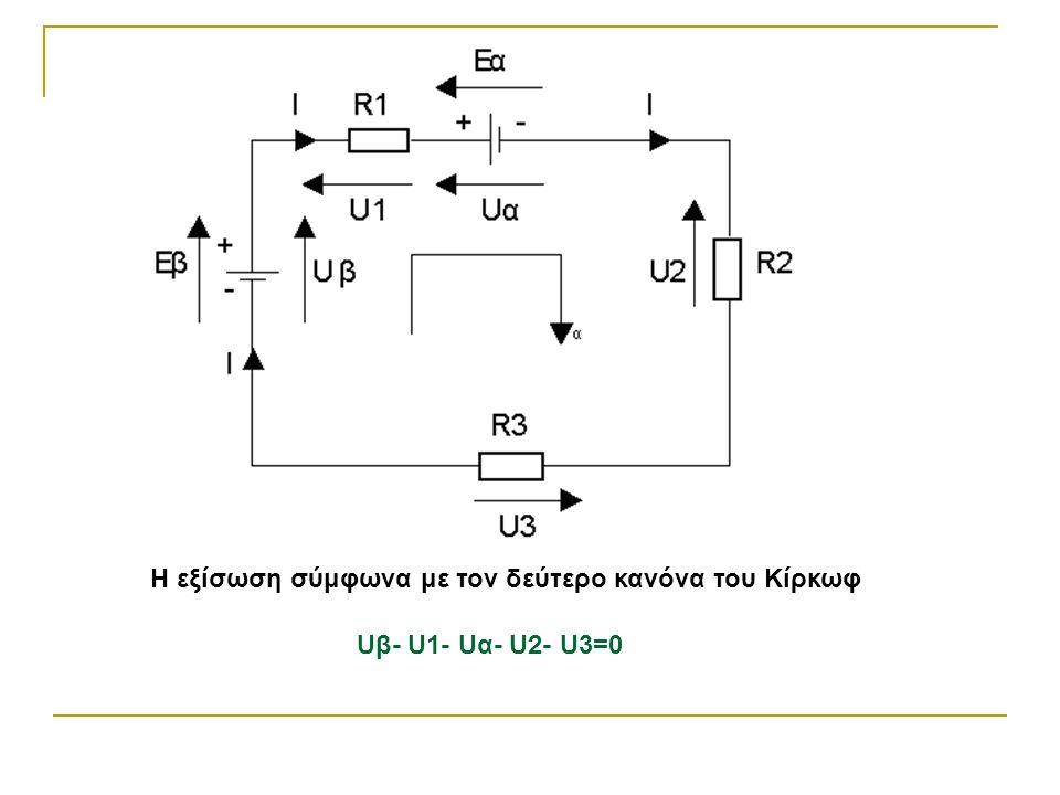 Η εξίσωση σύμφωνα με τον δεύτερο κανόνα του Κίρκωφ