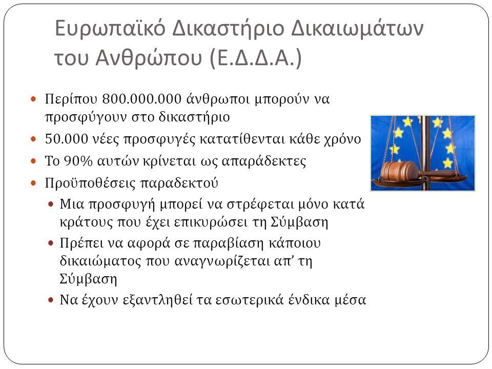 Ευρωπαϊκό Δικαστήριο Δικαιωμάτων του Ανθρώπου (Ε.Δ.Δ.Α.)