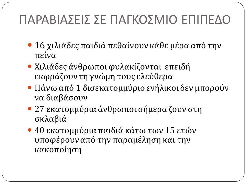 ΠΑΡΑΒΙΑΣΕΙΣ ΣΕ ΠΑΓΚΟΣΜΙΟ ΕΠΙΠΕΔΟ
