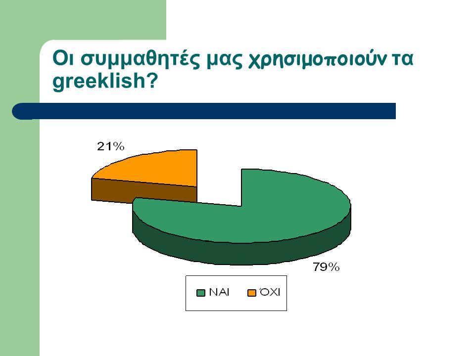 Οι συμμαθητές μας χρησιμοποιούν τα greeklish