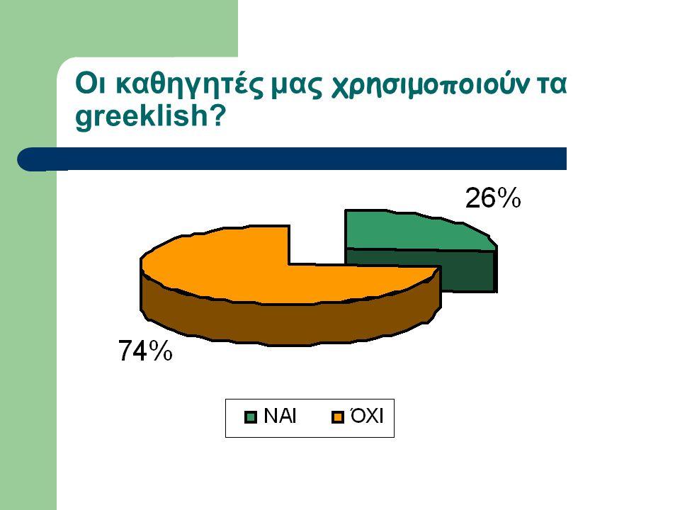 Οι καθηγητές μας χρησιμοποιούν τα greeklish