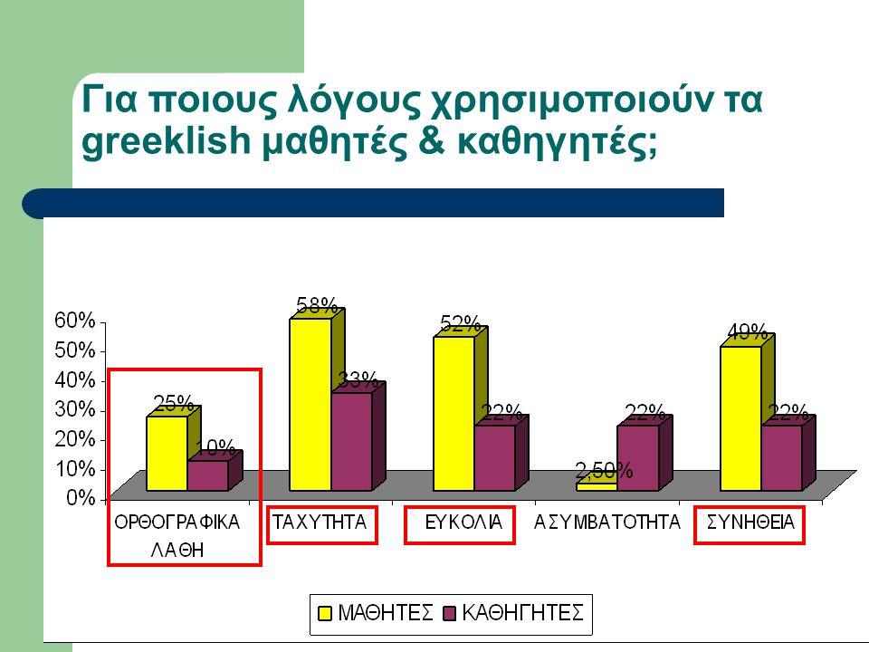 Για ποιους λόγους χρησιμοποιούν τα greeklish μαθητές & καθηγητές;