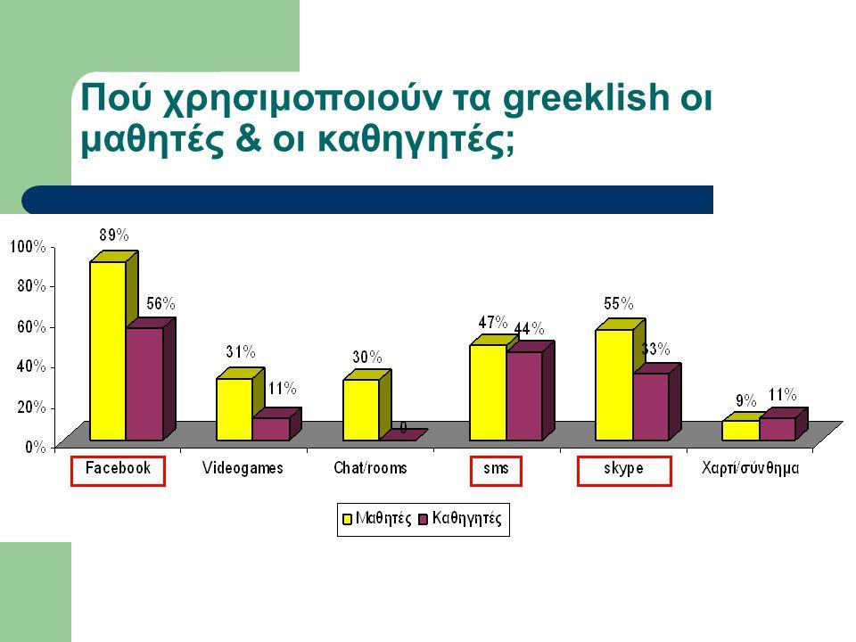 Πού χρησιμοποιούν τα greeklish οι μαθητές & οι καθηγητές;