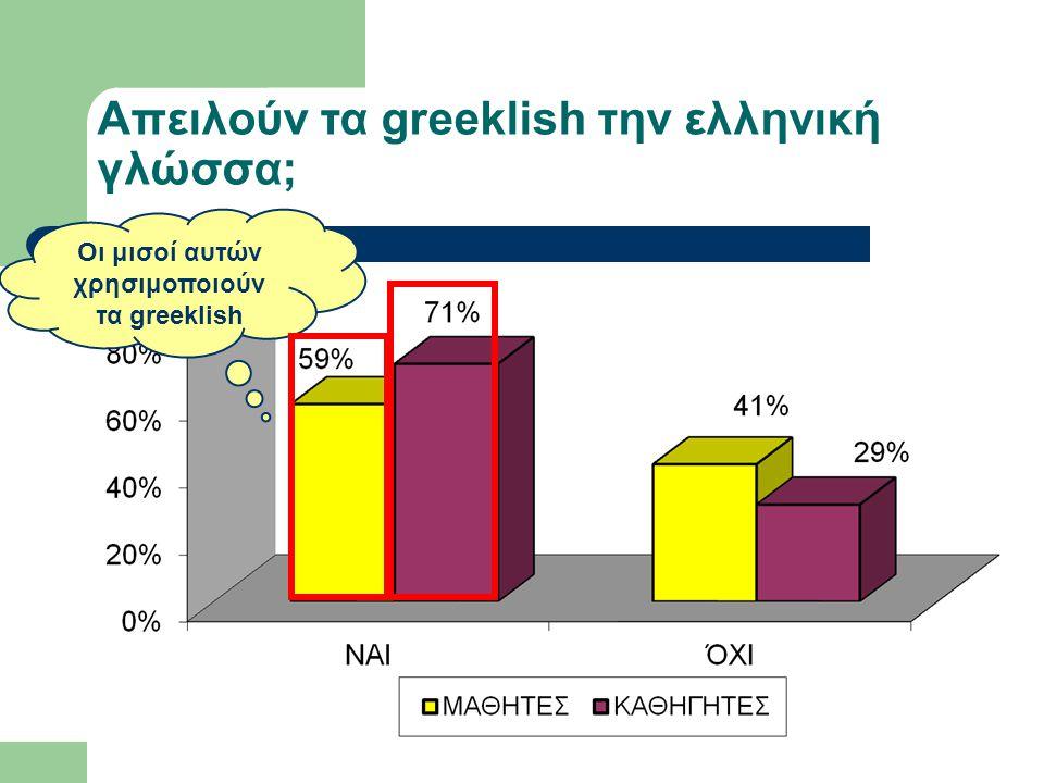 Οι μισοί αυτών χρησιμοποιούν τα greeklish