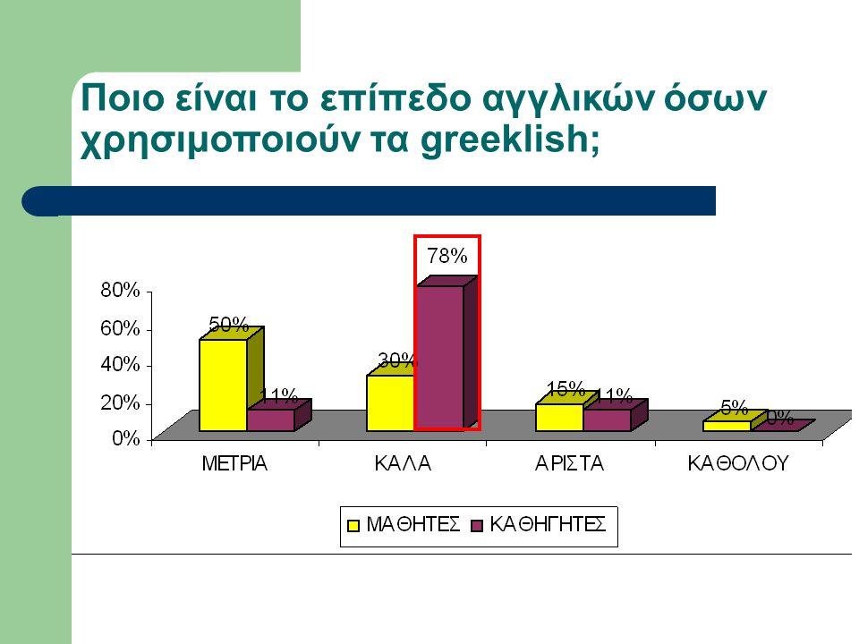 Ποιο είναι το επίπεδο αγγλικών όσων χρησιμοποιούν τα greeklish;