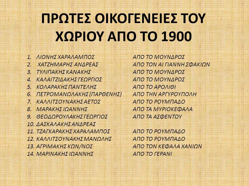 ΠΡΩΤΕΣ ΟΙΚΟΓΕΝΕΙΕΣ ΤΟΥ ΧΩΡΙΟΥ ΑΠΟ ΤΟ 1900