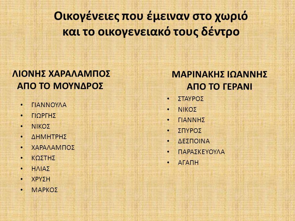 ΛΙΟΝΗΣ ΧΑΡΑΛΑΜΠΟΣ ΑΠΟ ΤΟ ΜΟΥΝΔΡΟΣ