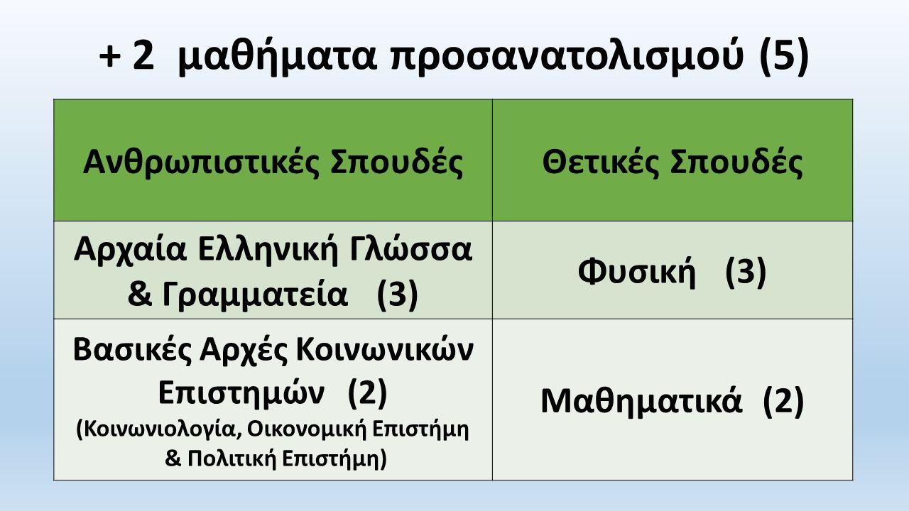 + 2 μαθήματα προσανατολισμού (5)