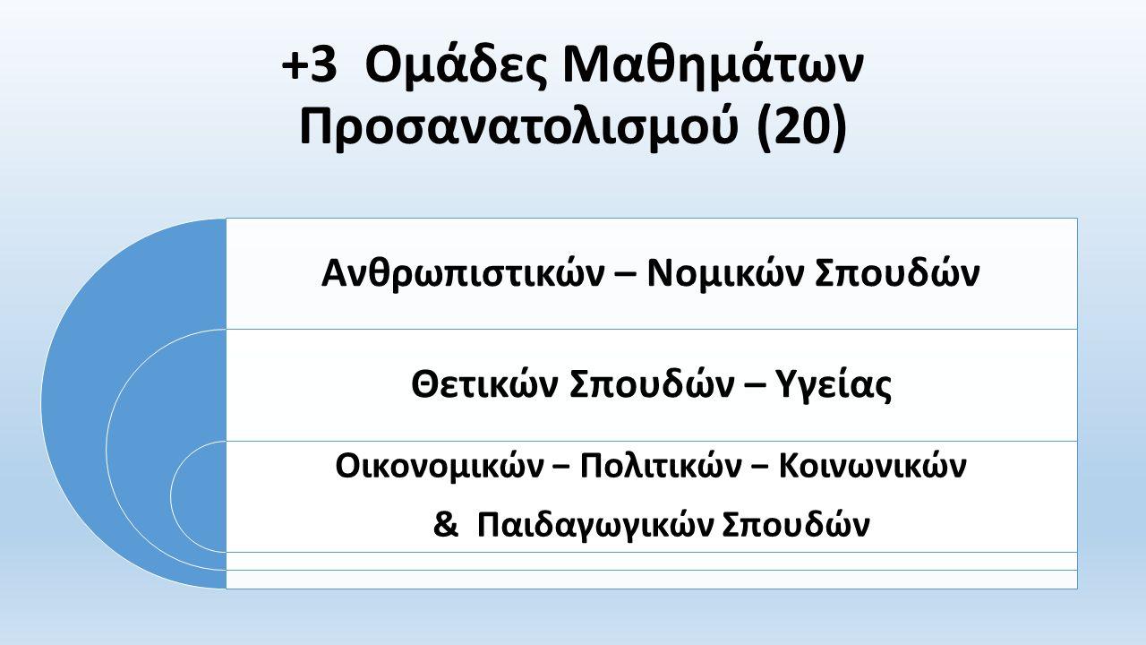 +3 Ομάδες Μαθημάτων Προσανατολισμού (20)