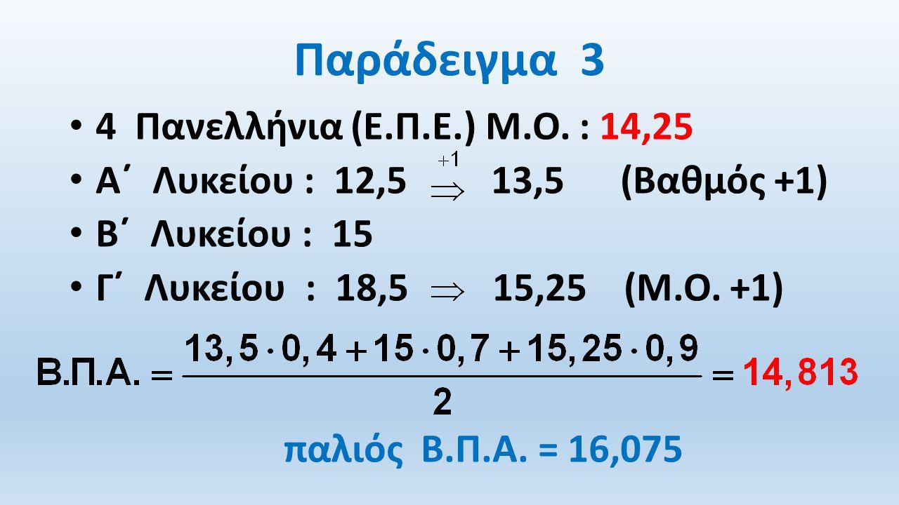 Παράδειγμα 3 4 Πανελλήνια (Ε.Π.Ε.) Μ.Ο. : 14,25
