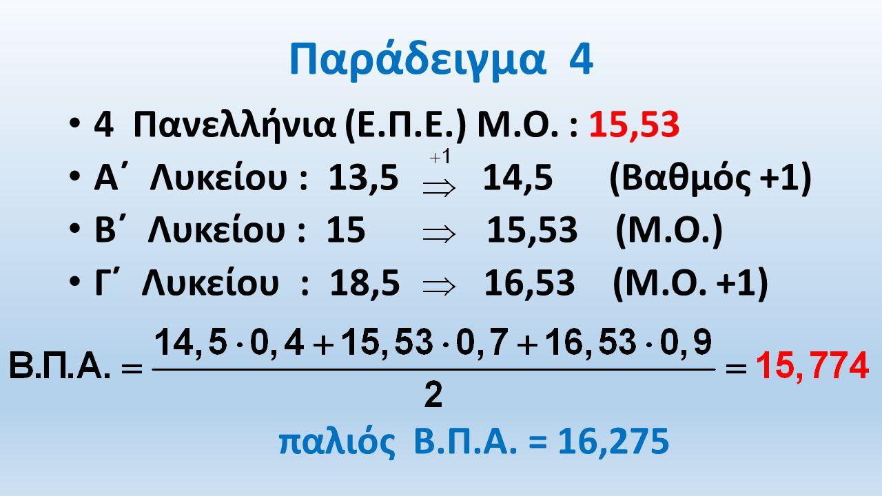 Παράδειγμα 4 4 Πανελλήνια (Ε.Π.Ε.) Μ.Ο. : 15,53