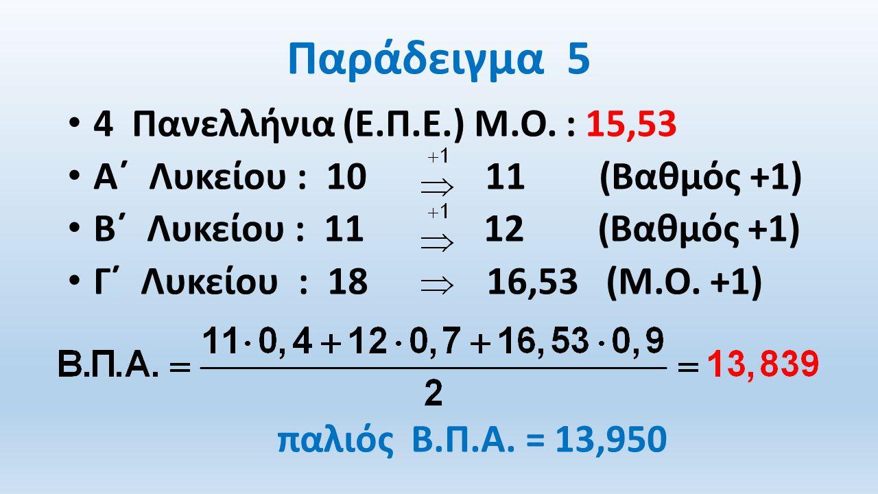 Παράδειγμα 5 4 Πανελλήνια (Ε.Π.Ε.) Μ.Ο. : 15,53