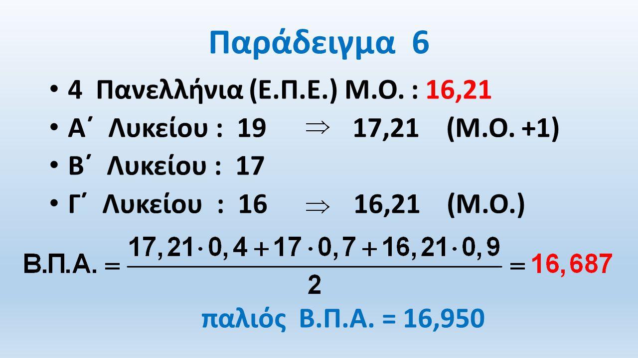 Παράδειγμα 6 4 Πανελλήνια (Ε.Π.Ε.) Μ.Ο. : 16,21