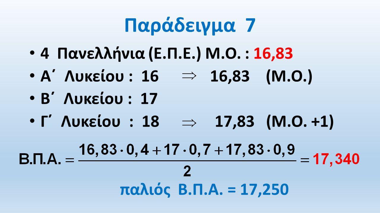 Παράδειγμα 7 4 Πανελλήνια (Ε.Π.Ε.) Μ.Ο. : 16,83