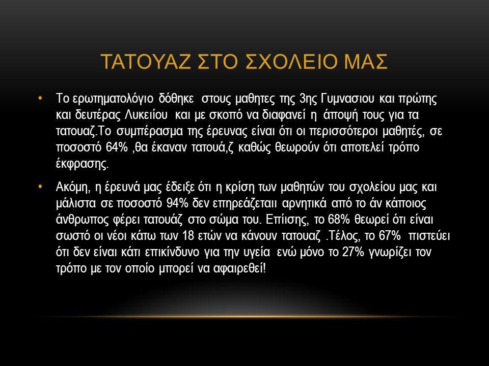 ΤΑΤΟΥΑΖ ΣΤΟ ΣΧΟΛΕΙΟ ΜΑΣ