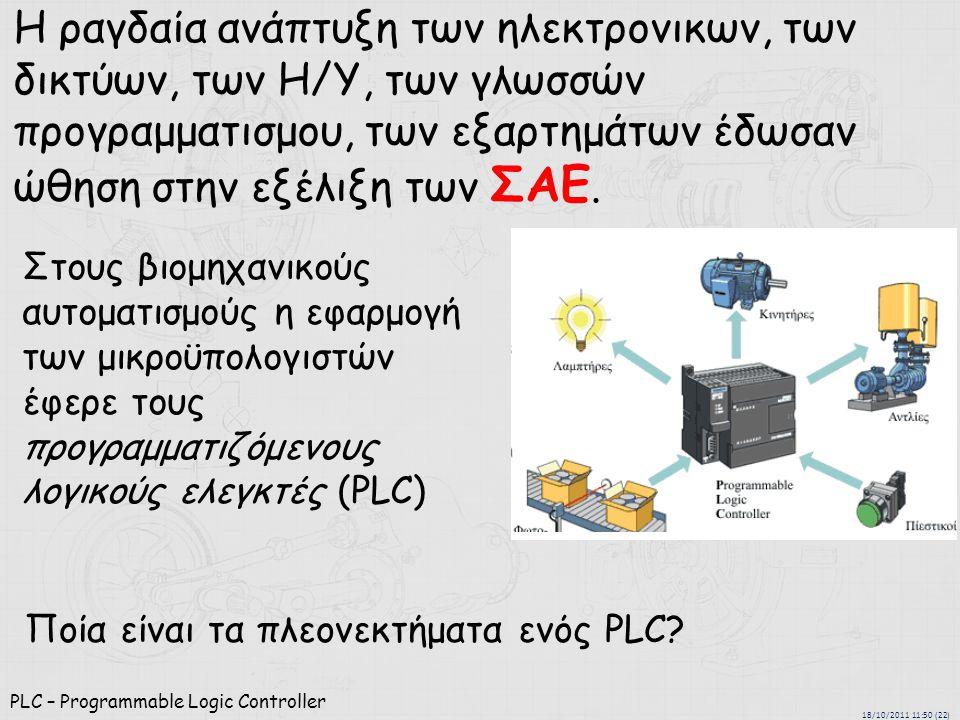 PLC – Programmable Logic Controller