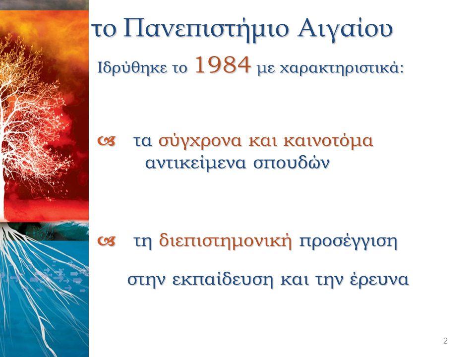 το Πανεπιστήμιο Αιγαίου