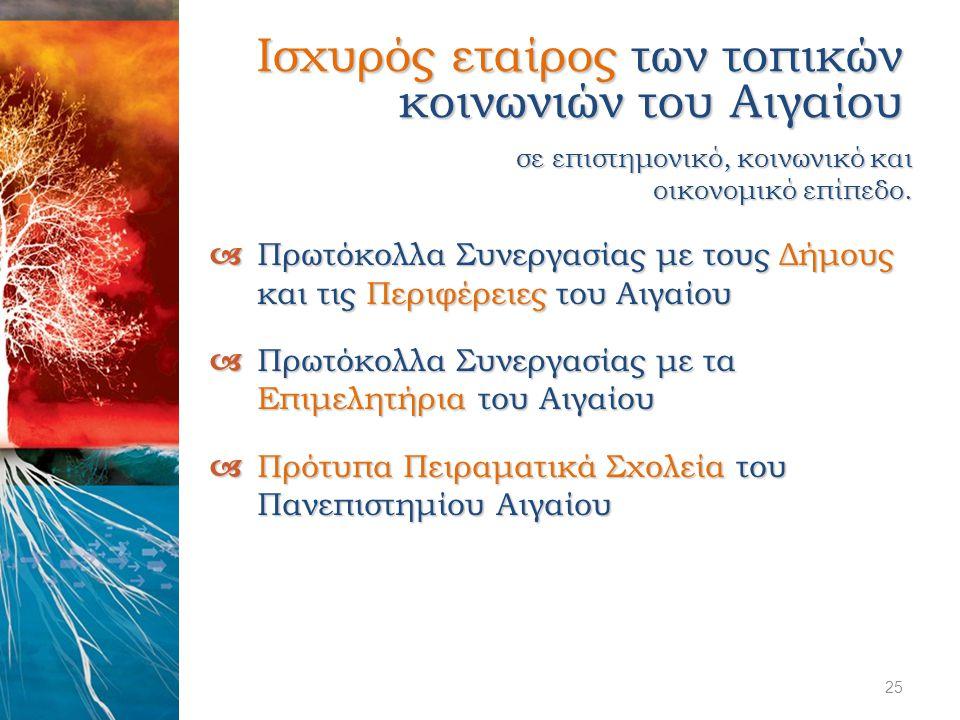 Ισχυρός εταίρος των τοπικών κοινωνιών του Αιγαίου