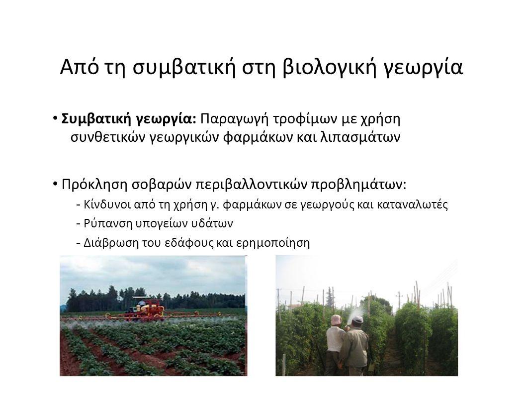 Από τη συμβατική στη βιολογική γεωργία