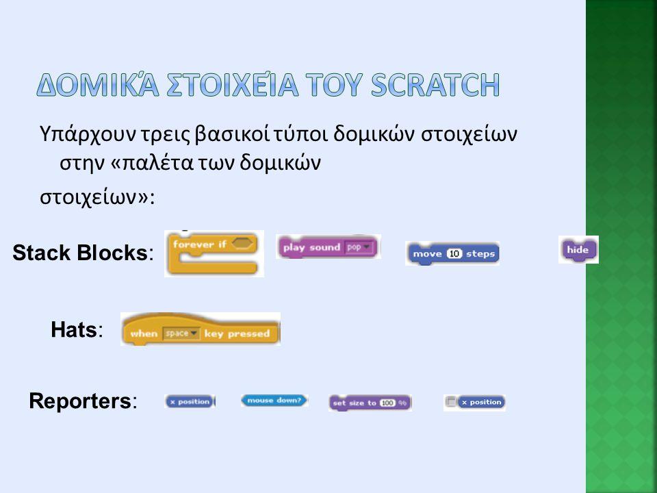 Δομικά στοιχεία του Scratch