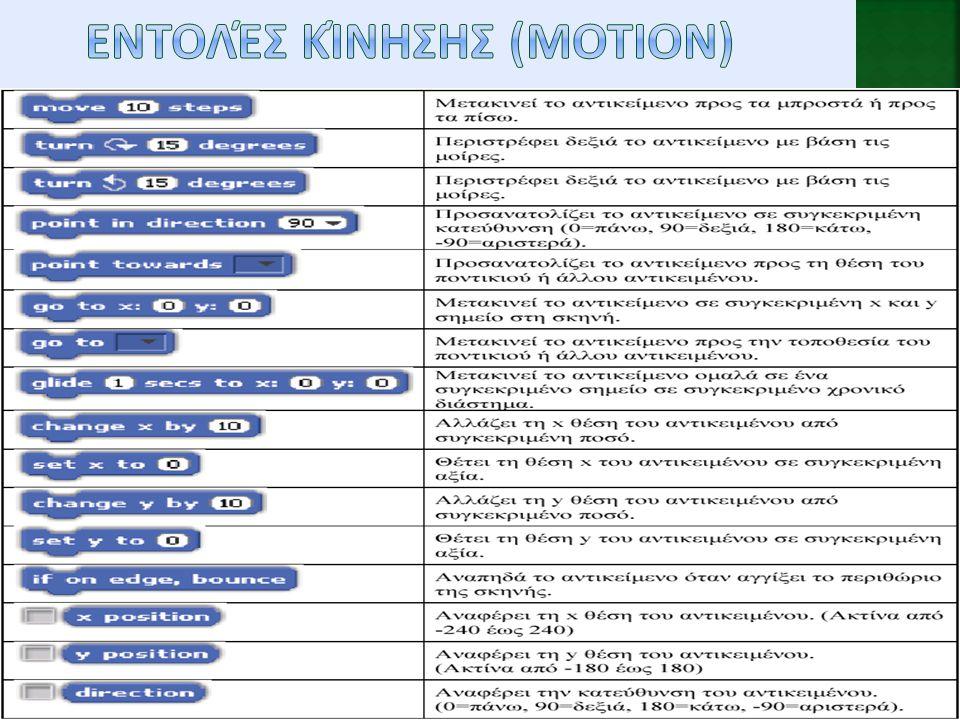 Εντολές κίνησης (motion)