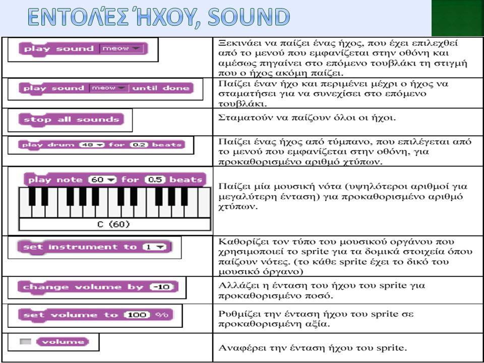 Εντολές ήχου, sound