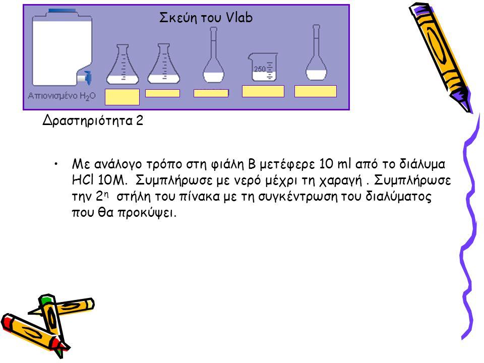 Σκεύη του Vlab Δραστηριότητα 2.