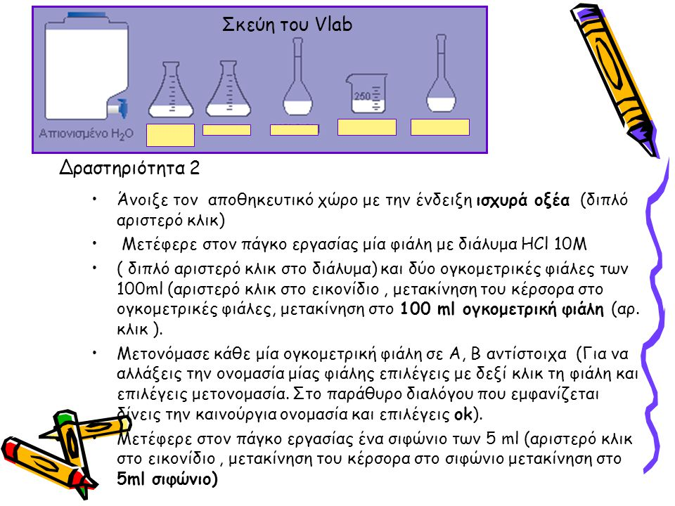 Σκεύη του Vlab Δραστηριότητα 2