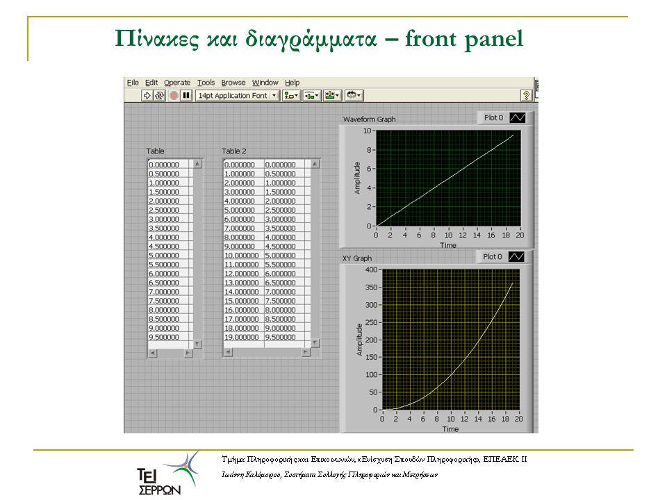 Πίνακες και διαγράμματα – front panel