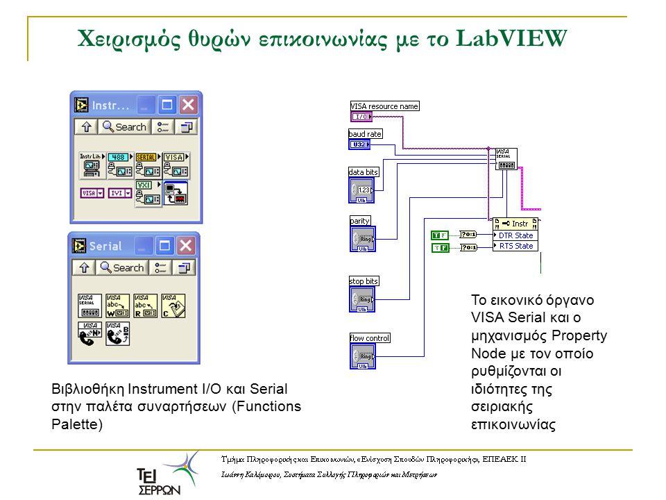 Χειρισμός θυρών επικοινωνίας με το LabVIEW