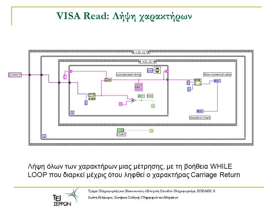 VISA Read: Λήψη χαρακτήρων