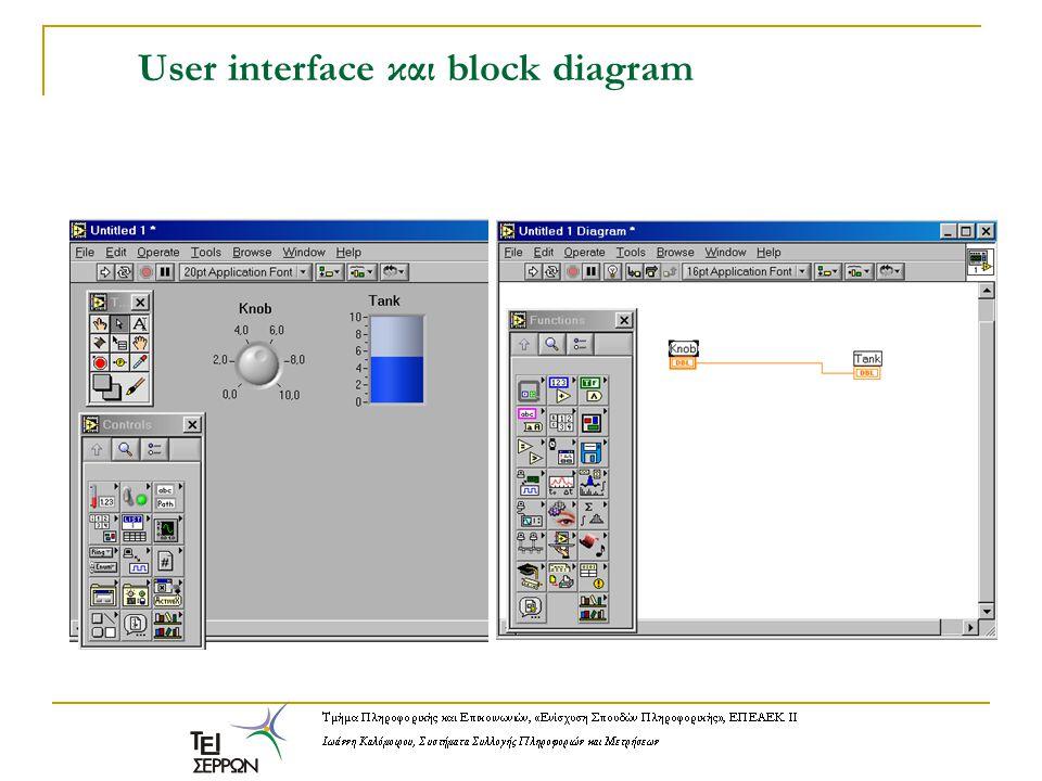 User interface και block diagram