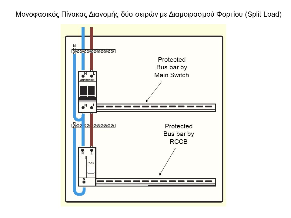 Μονοφασικός Πίνακας Διανομής δύο σειρών με Διαμοιρασμού Φορτίου (Split Load)