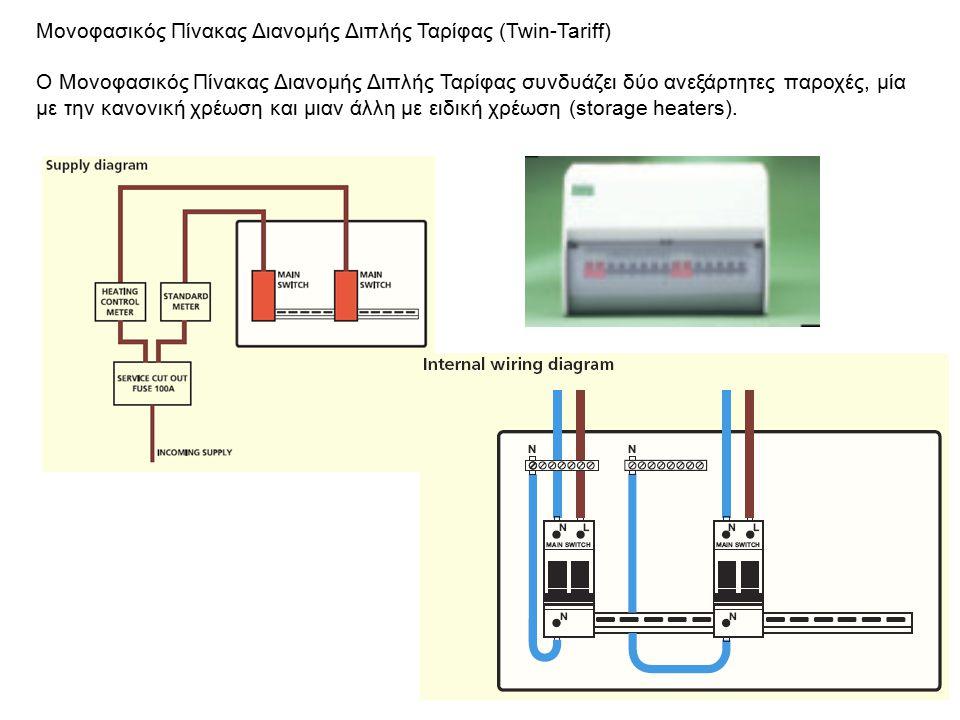 Μονοφασικός Πίνακας Διανομής Διπλής Ταρίφας (Twin-Tariff)