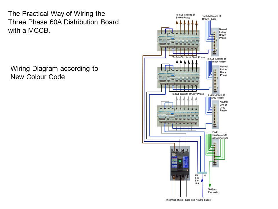 The Practical Way of Wiring the Three Phase 60A Distribution Board with a MCCB.