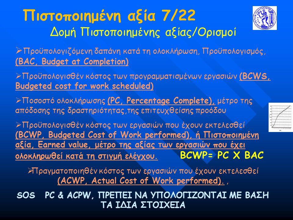 SOS PC & ACPW, ΠΡΕΠΕΙ ΝΑ ΥΠΟΛΟΓΙΖΟΝΤΑΙ ΜΕ ΒΑΣΗ ΤΑ ΙΔΙΑ ΣΤΟΙΧΕΙΑ