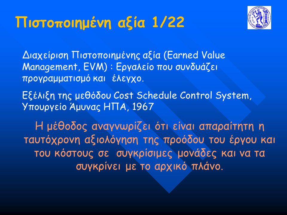 Πιστοποιημένη αξία 1/22 Διαχείριση Πιστοποιημένης αξία (Earned Value Management, EVM) : Eργαλείο που συνδυάζει προγραμματισμό και έλεγχο.