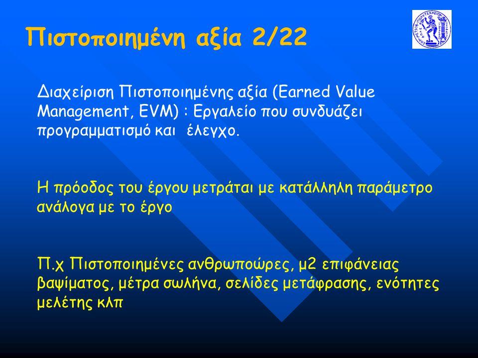 Πιστοποιημένη αξία 2/22 Διαχείριση Πιστοποιημένης αξία (Earned Value Management, EVM) : Eργαλείο που συνδυάζει προγραμματισμό και έλεγχο.