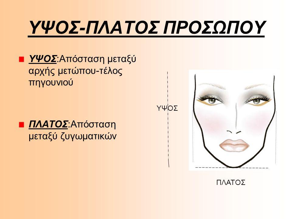 ΥΨΟΣ-ΠΛΑΤΟΣ ΠΡΟΣΩΠΟΥ ΥΨΟΣ:Απόσταση μεταξύ αρχής μετώπου-τέλος πηγουνιού. ΠΛΑΤΟΣ:Απόσταση μεταξύ ζυγωματικών.