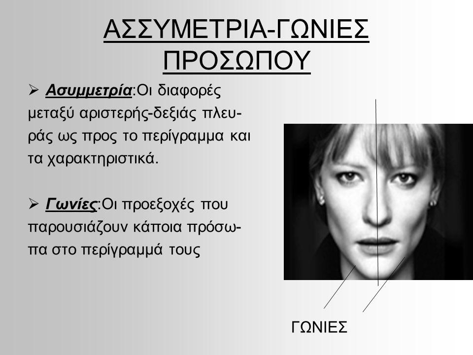 ΑΣΣΥΜΕΤΡΙΑ-ΓΩΝΙΕΣ ΠΡΟΣΩΠΟΥ