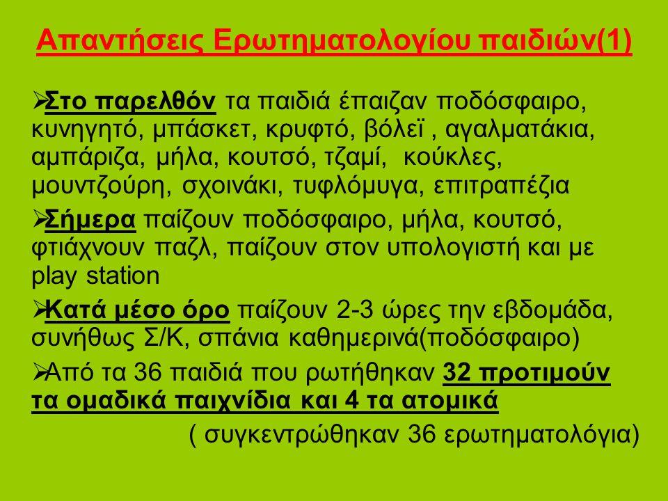 Απαντήσεις Ερωτηματολογίου παιδιών(1)