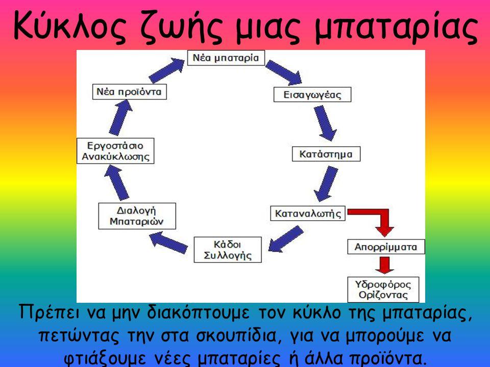 Κύκλος ζωής μιας μπαταρίας