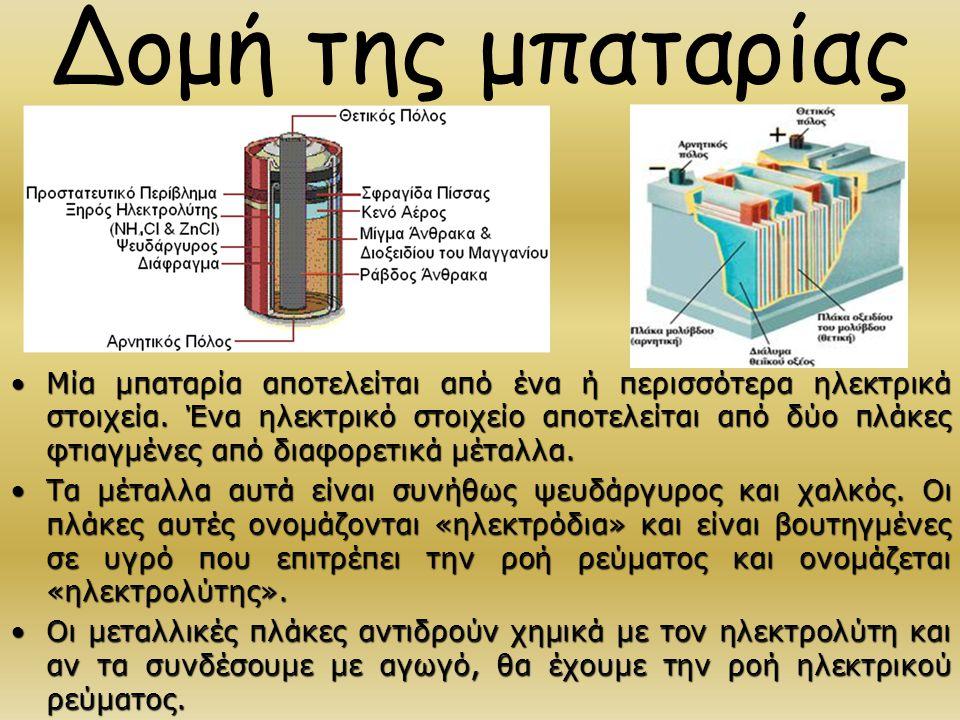 Δομή της μπαταρίας