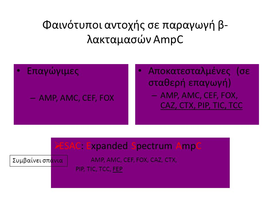 Φαινότυποι αντοχής σε παραγωγή β- λακταμασών AmpC
